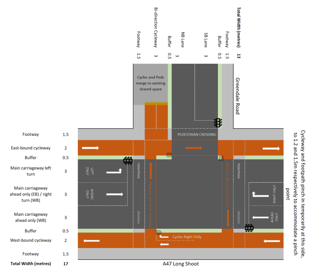 Design proposal for the A47-Greendale Road junction incorporating single direction cycleways on either side of the carriageway.
